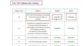 UGC Net Syllabus 2020 | Syllabus of UGC Net 2020 | UGC Net Syllabus 2020 in Hindi