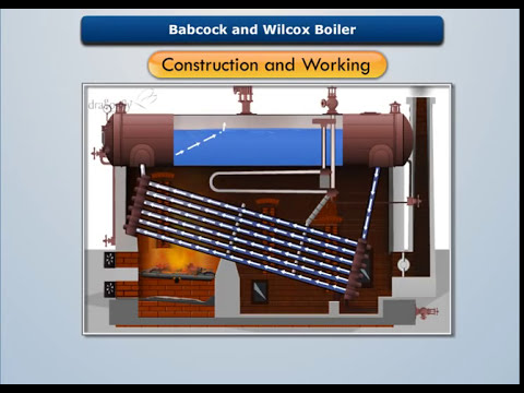 Construction & Working of Babcock & Wilcox Boiler - Magic Marks