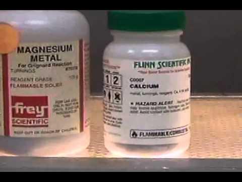 Reactivity Of Alkaline Earth Metals