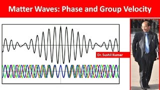 Concept of Wave Packet, Phase & Group Velocity for de Broglie Waves