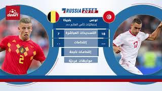 تونس وبلجيكا وجهًا لوجه.. من ينتصر؟