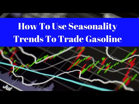 How to Use Seasonality Trends to Trade Gasoline