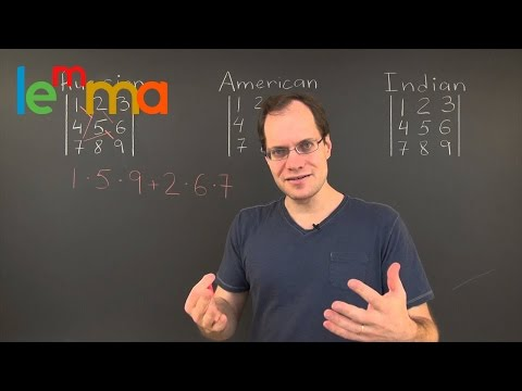 Linear Algebra 14TBD: Calculating the 3x3 Determinant the Russian Way