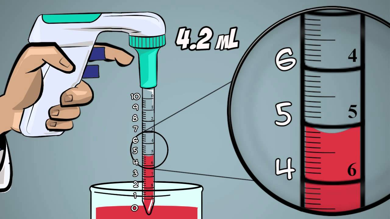 how to pipette