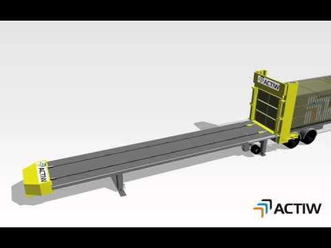 Automatic Container Loading Equipment Actiw LoadPlate Animation (How LoadPlate Works)