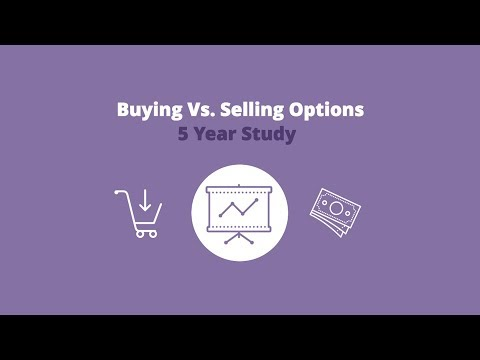 Buying Options VS. Selling Options - 5 Year Study