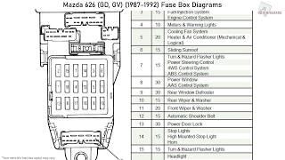 2000 mazda 626 fuse diagram - 4 pin trailer wiring diagram f350 -  honda6.visi-to.it  trusted wiring diagram schematics