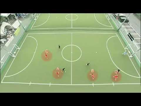 Chiến thuật di chuyển tấn công bóng đá mini 5 người