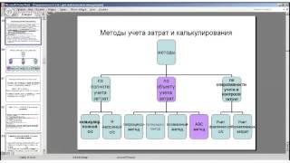 видео Учет затрат и себестоимости продукции