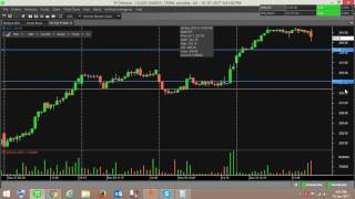 Opening Range Breakout Strategy Intraday Trading ORB  FOR Beginners Hindi PART 1