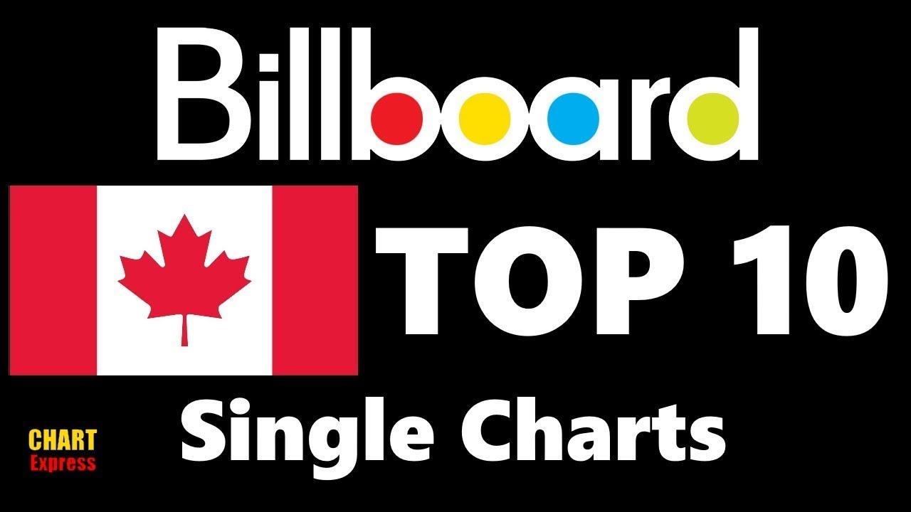 Usa Charts Top 100
