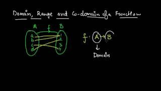 Domain, Range and Codomain of a Function | IIT-JEE Maths Basics