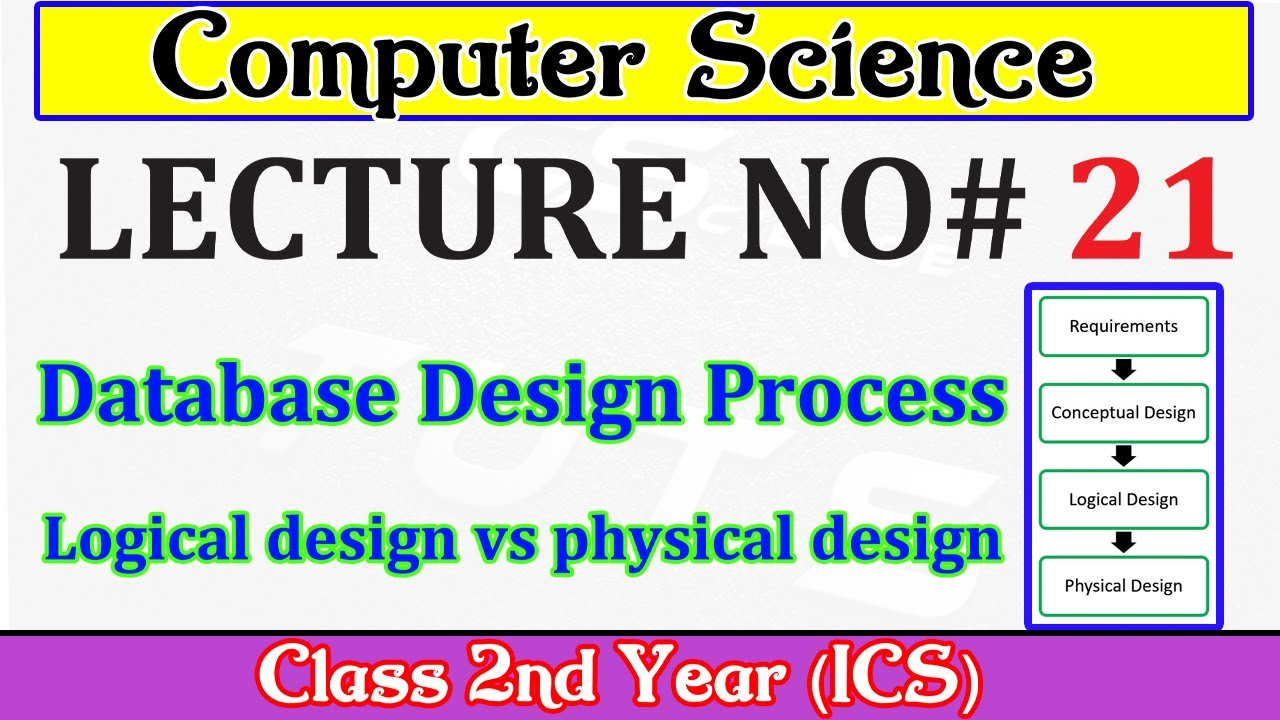 Lecture No 21 Database Design Process Logical Design Physical Design Dbms Icsii Computer Youtube,Colored Paper Design For Scrapbook