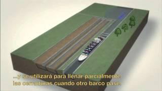 Baixar Cómo funciona el Canal de Panamá