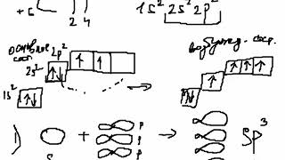 Гибридизация атома углерода, валентные состояния, сигма и пи-связи