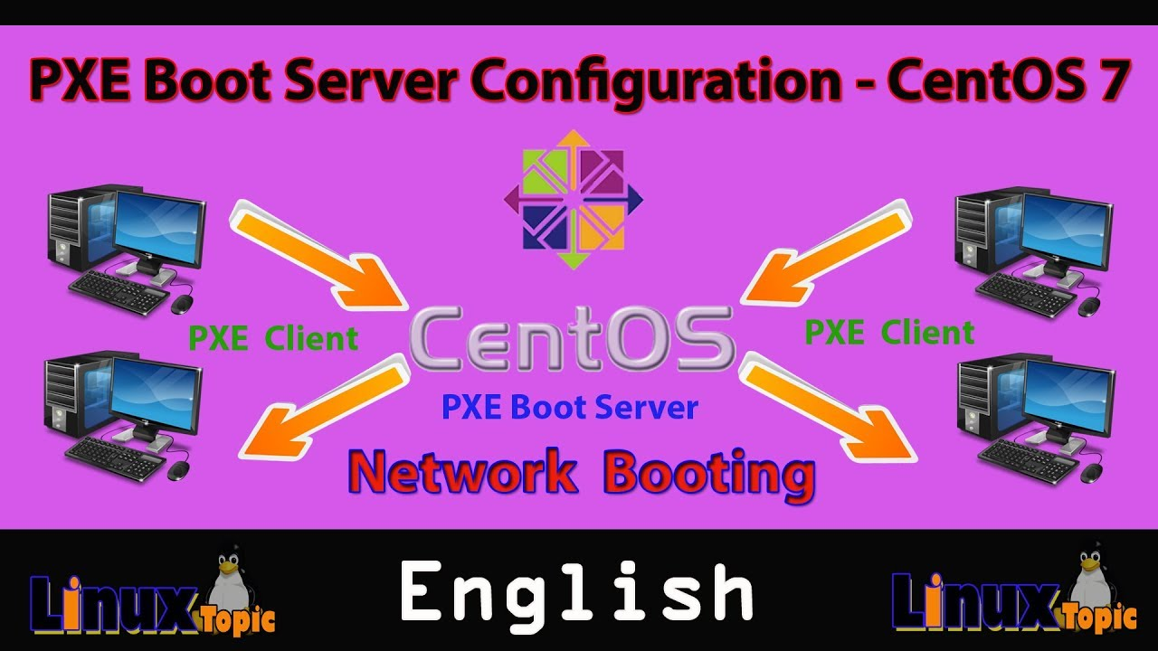 step by step configure pxe boot server in Centos 7 | PXE