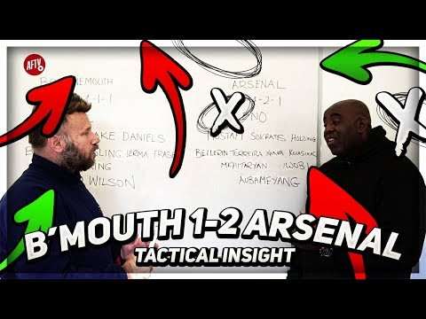 Unai Emery's Tactical Masterclass At Bournemouth | AFTV Tactical Insight ft Graham