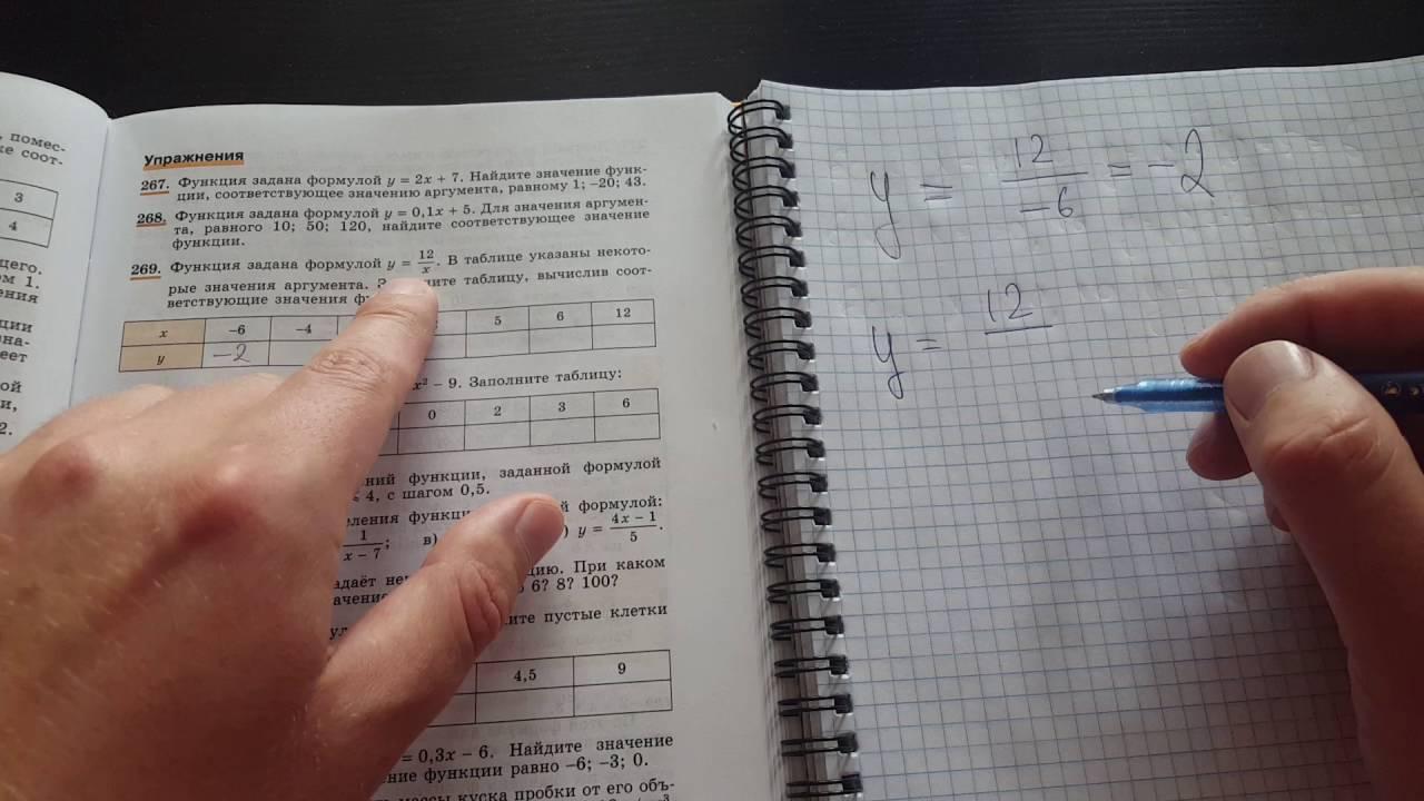 Математика Учебник 6 класс Мерзляк АГ Полонский ВБ