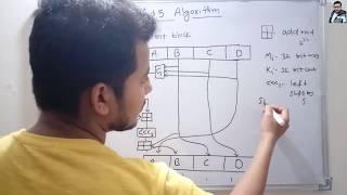 MD5 Algorithm in Hindi