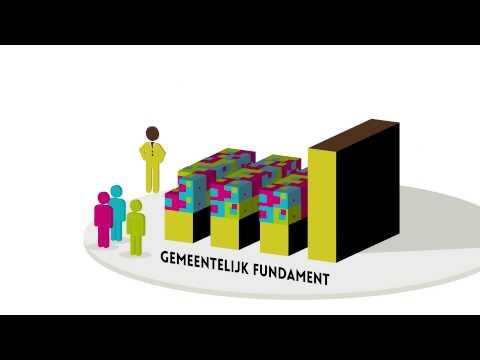 Gemeente Horst aan de Maas - Programma 3D-Dienstverlening