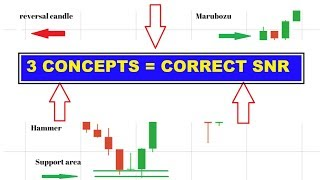 Learn way to draw Support and Resistance - 3 IMPORTANT CONCEPTS to draw correct levels PROPERLY