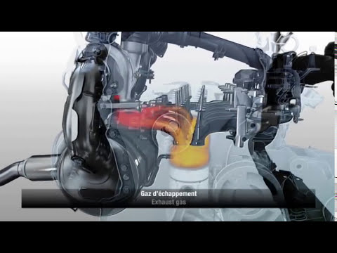 All New Renault 1.6 DCi 130 (R9M) Engine Technology