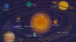 Дальние планеты Солнечной системы (рассказывает астроном Александр Родин)