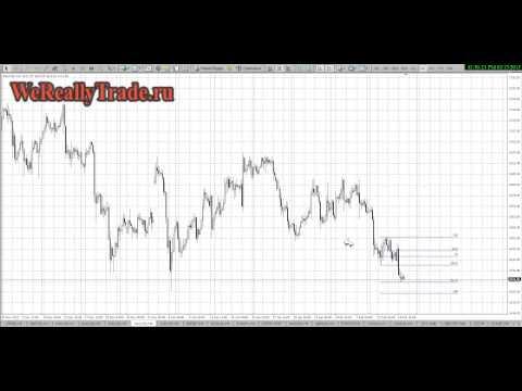 Аналитический обзор Форекс и Фондового рынка на 15.2.2013