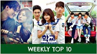 Weekly top 10 korean drama | august 7 - august 12 | ratings!