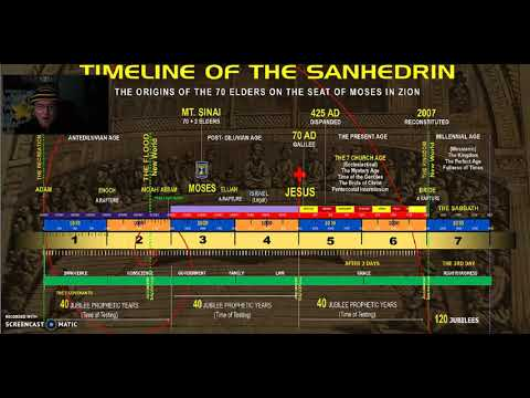 rapture!!!-sanhedrin-convinces-palestine-+-70-nations-2-accept-roles-in-third-temple!-we-fly-soon!