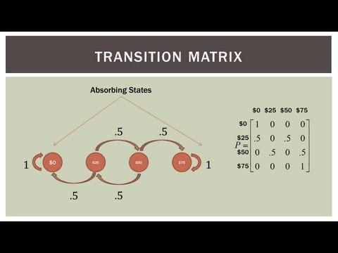 Finite Math: Markov Chain Example - The Gambler's Ruin