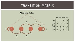 Finite Math: Markov Chain Example - The Gambler