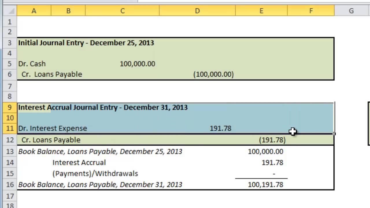 loans payable