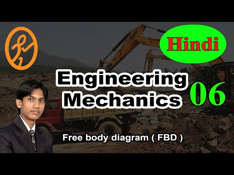 Free body diagram ( FBD ) | Basics of Engineering Mechanics in Hindi part 6