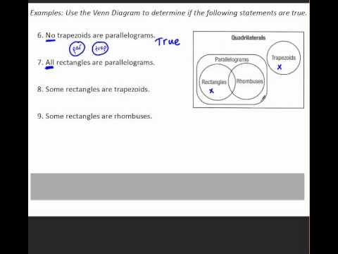 22b part 2 biconditionals and venn diagrams espanol youtube 22b part 2 biconditionals and venn diagrams espanol ccuart Image collections
