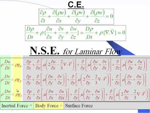 Fluid Mechanics II Lec 08