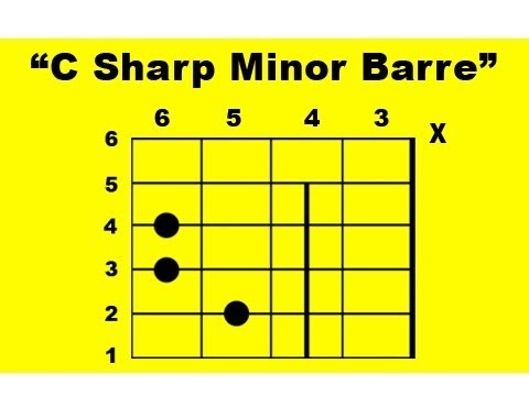 C Sharp Minor Barre Guitar Chord - YouTube