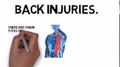 back injury compensation awards