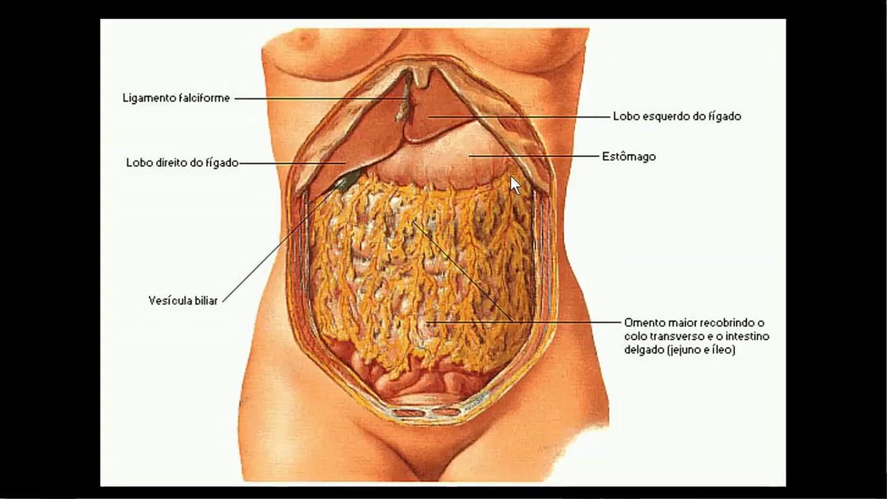 karcinomatose