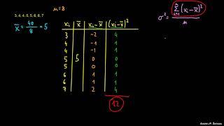 Izračun variance – primer