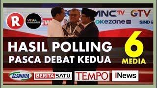 [Breaking News] Hasil Poling 6 Media Pasca Debat Capres Kedua (Update per 18-02-2019)