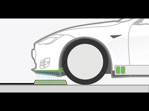 How Wireless Ev Charging With Plugless Works