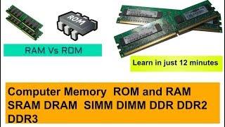 What is Computer Memory ROM vs RAM SRAM DRAM SIMM DIMM DDR DDR1 DDR2 DDR3