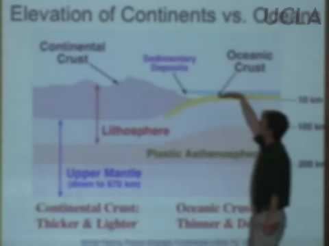 Blue Planet: Oceanography, Lec 3, E&S Sci 15, UCLA