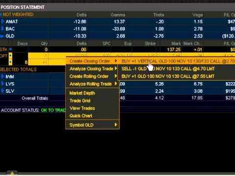 Thinkorswim option spreads trading permissions