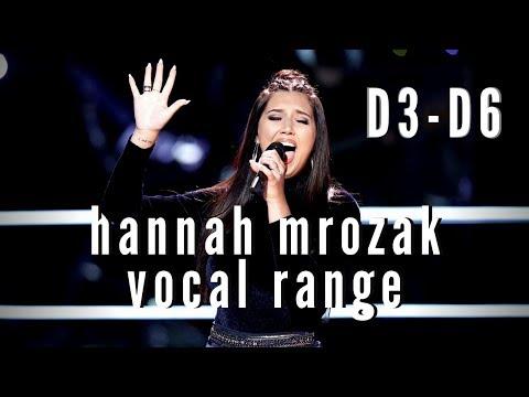 Hannah Mrozak - Vocal Range (D3-D6)
