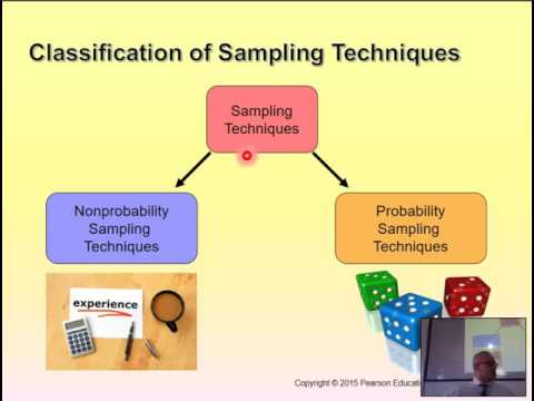 Marketing Research - Sampling Techniques