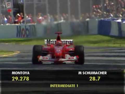 2003 Australia Pole Lap - M.Schumacher [HQ]