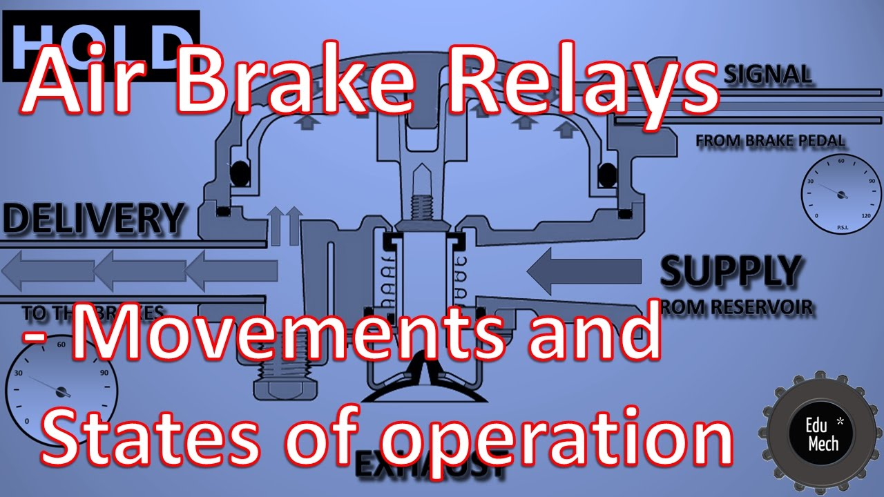 Air Brake Relay Valve Operation Movements Without Narration Youtube Brakes Schematic