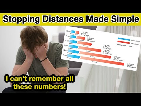 how-to-calculate-stopping-distances-to-pass-your-uk-theory-test-2020